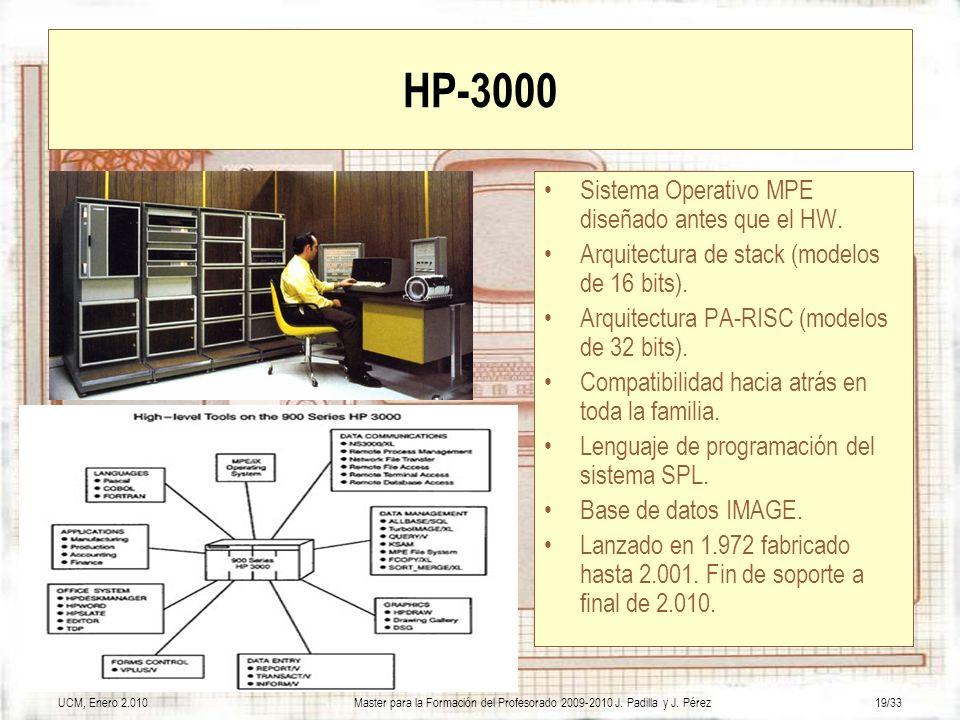 HP-3000 Sistema Operativo MPE diseñado antes que el HW.