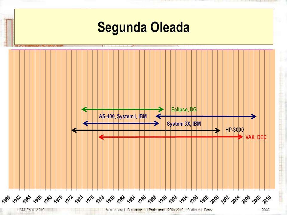 Segunda Oleada Eclipse, DG AS-400, System i, IBM System 3X, IBM
