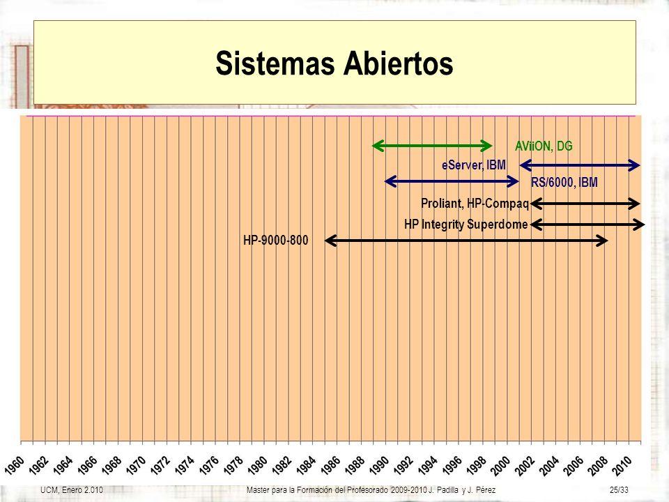 Sistemas Abiertos AViiON, DG eServer, IBM RS/6000, IBM