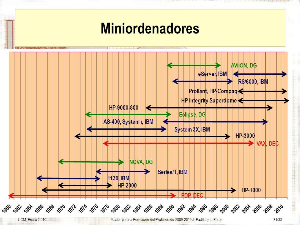 Miniordenadores AViiON, DG eServer, IBM RS/6000, IBM