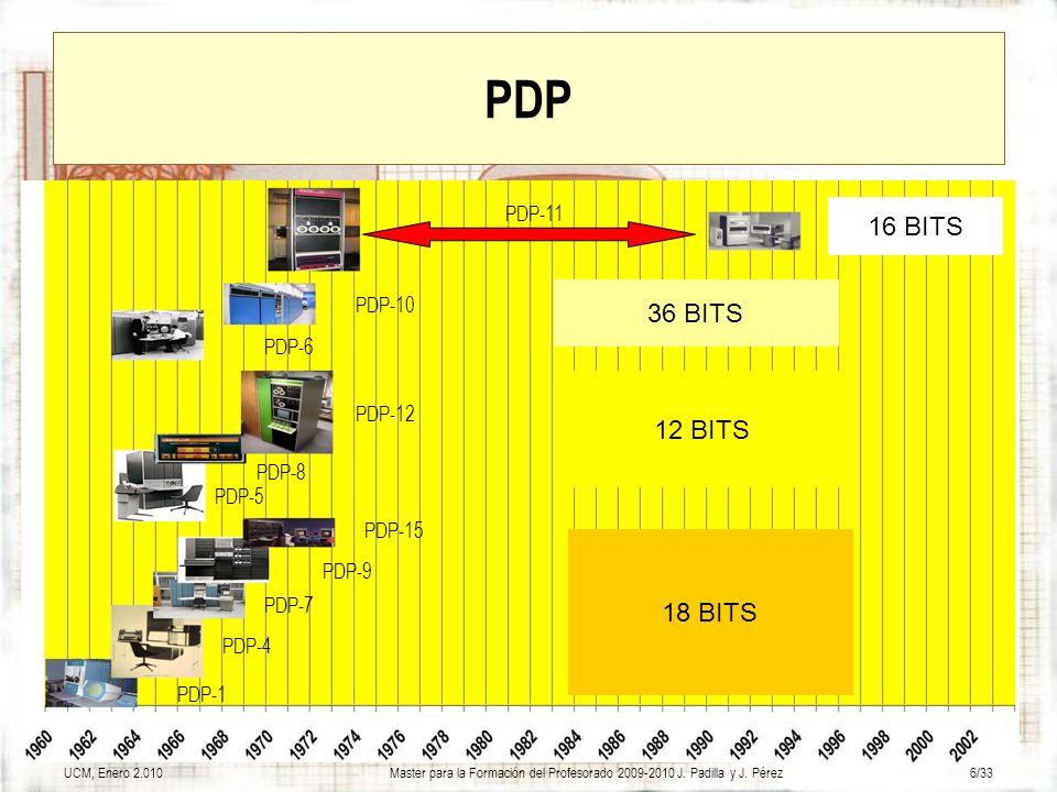 PDP 16 BITS 36 BITS 12 BITS 18 BITS PDP-11 PDP-10 PDP-6 PDP-12 PDP-8