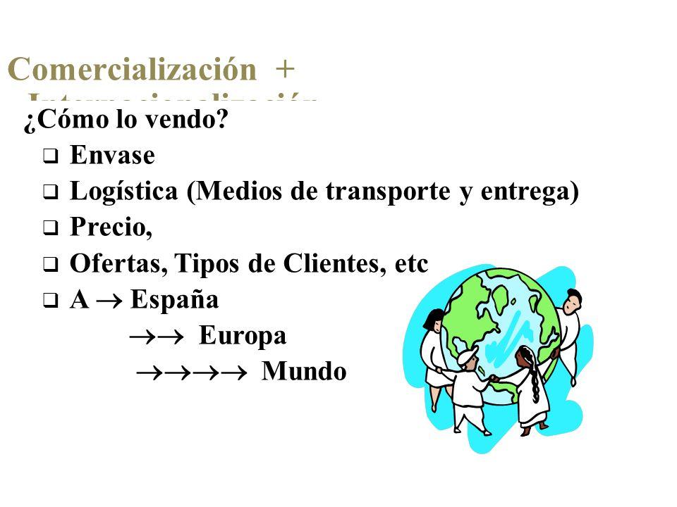 Comercialización + Internacionalización