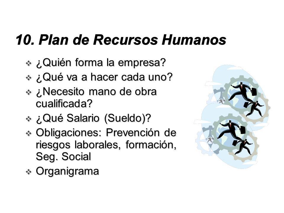 10. Plan de Recursos Humanos
