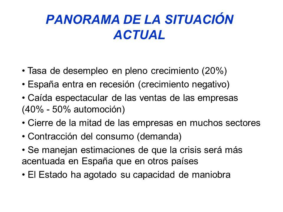 PANORAMA DE LA SITUACIÓN ACTUAL