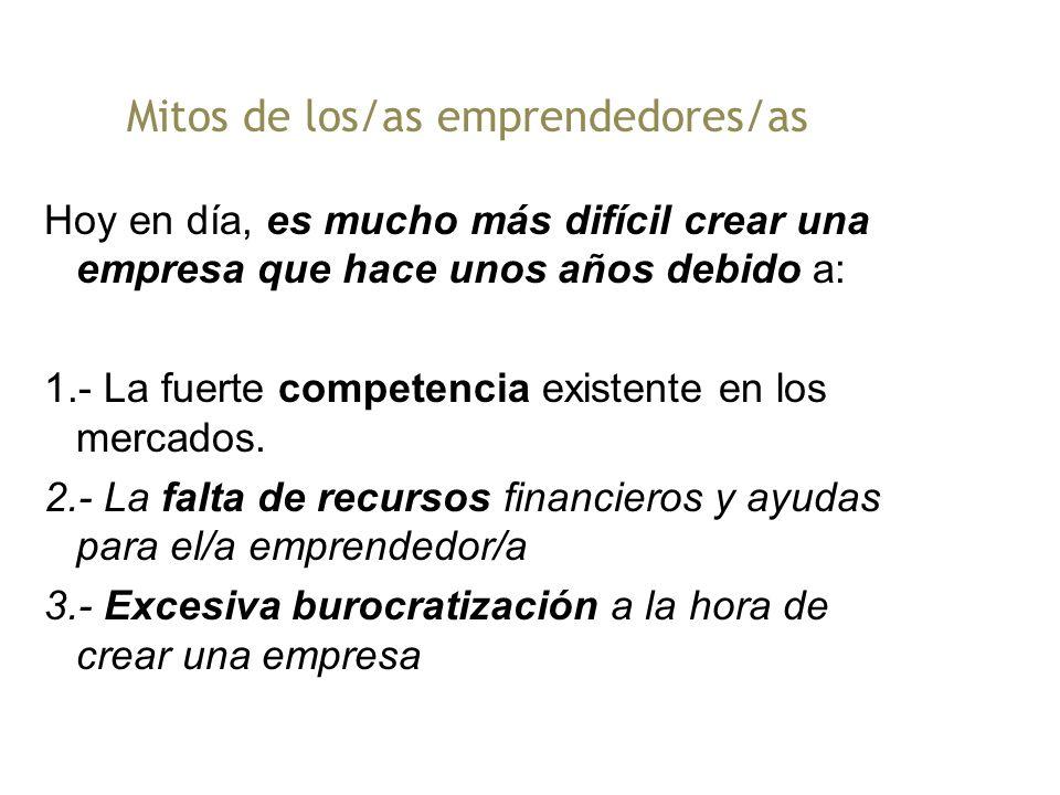 Mitos de los/as emprendedores/as