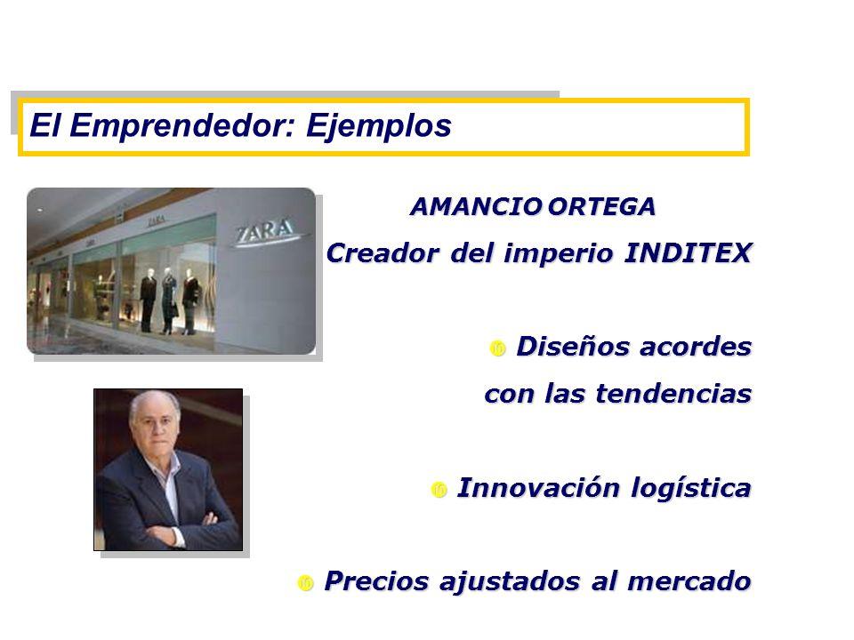El Emprendedor: Ejemplos