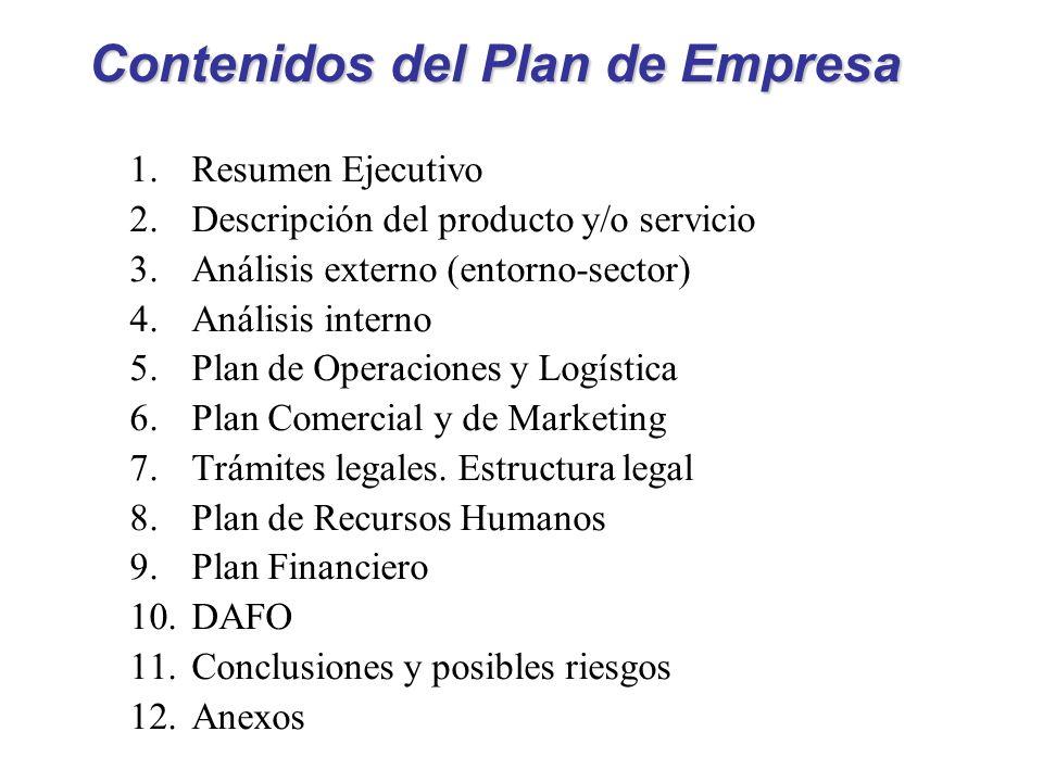 Contenidos del Plan de Empresa