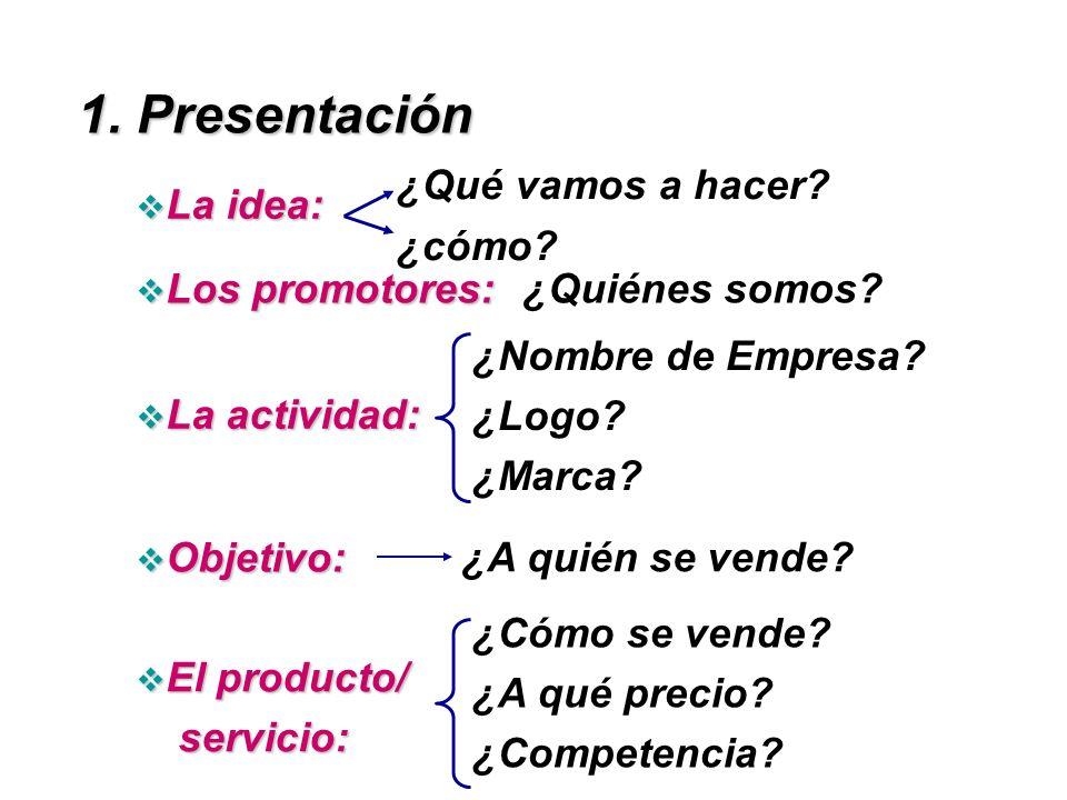 1. Presentación ¿Qué vamos a hacer ¿cómo La idea: Los promotores: