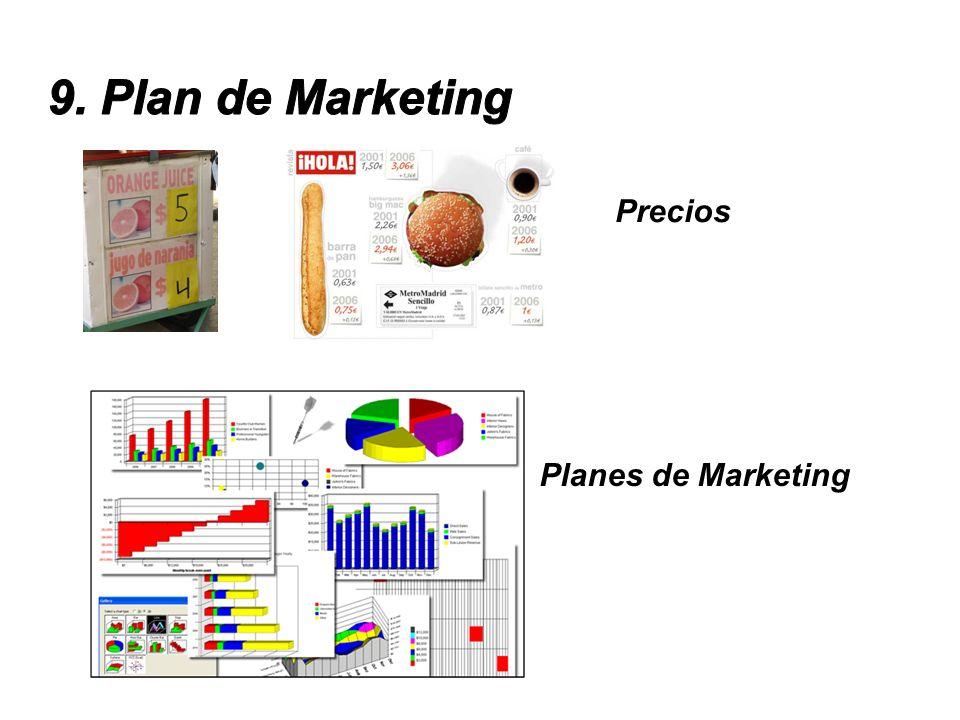 9. Plan de Marketing Precios Planes de Marketing