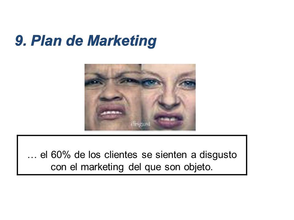 … el 60% de los clientes se sienten a disgusto con el marketing del que son objeto.