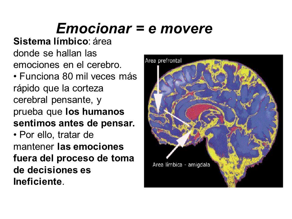 Emocionar = e movere Sistema límbico: área donde se hallan las