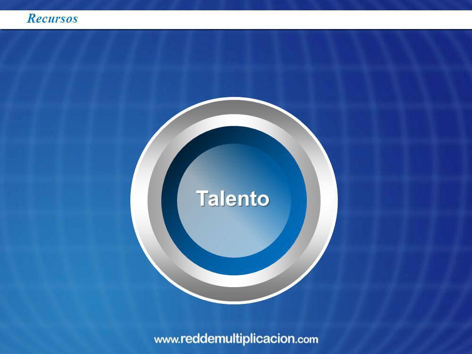 23/03/2017 Recursos Talento