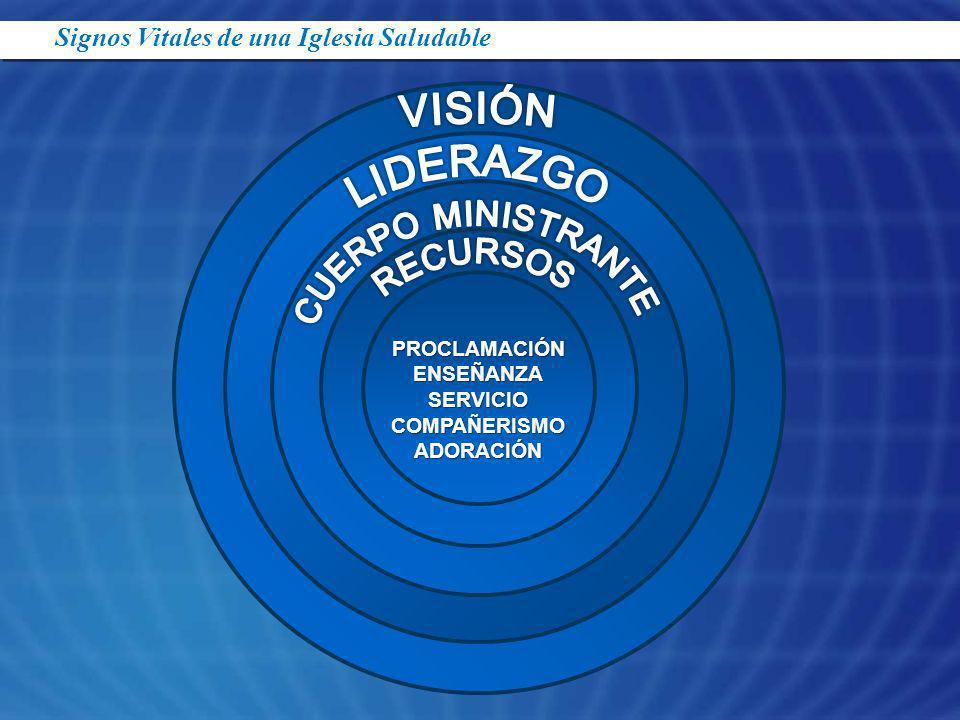 visión liderazgo cuerpo ministrante recursos