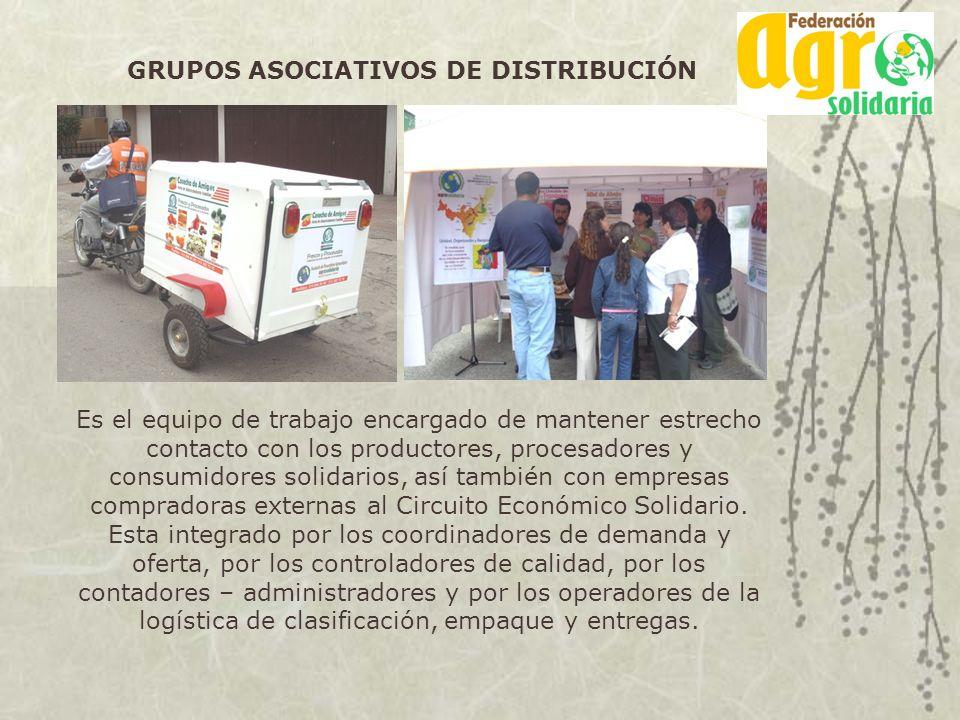 GRUPOS ASOCIATIVOS DE DISTRIBUCIÓN