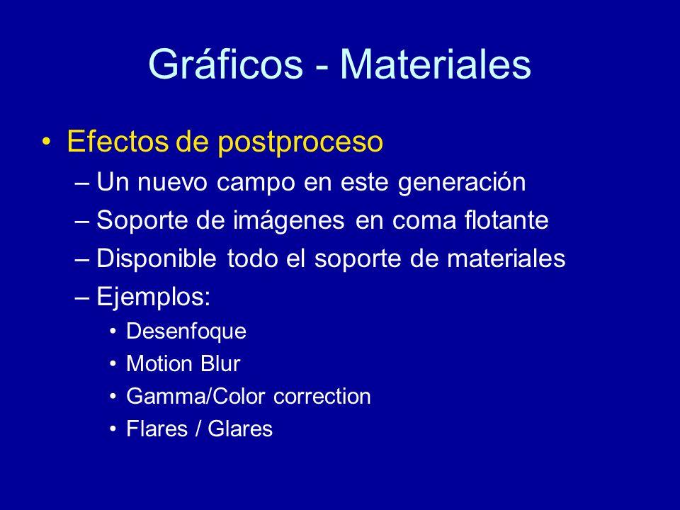 Gráficos - Materiales Efectos de postproceso