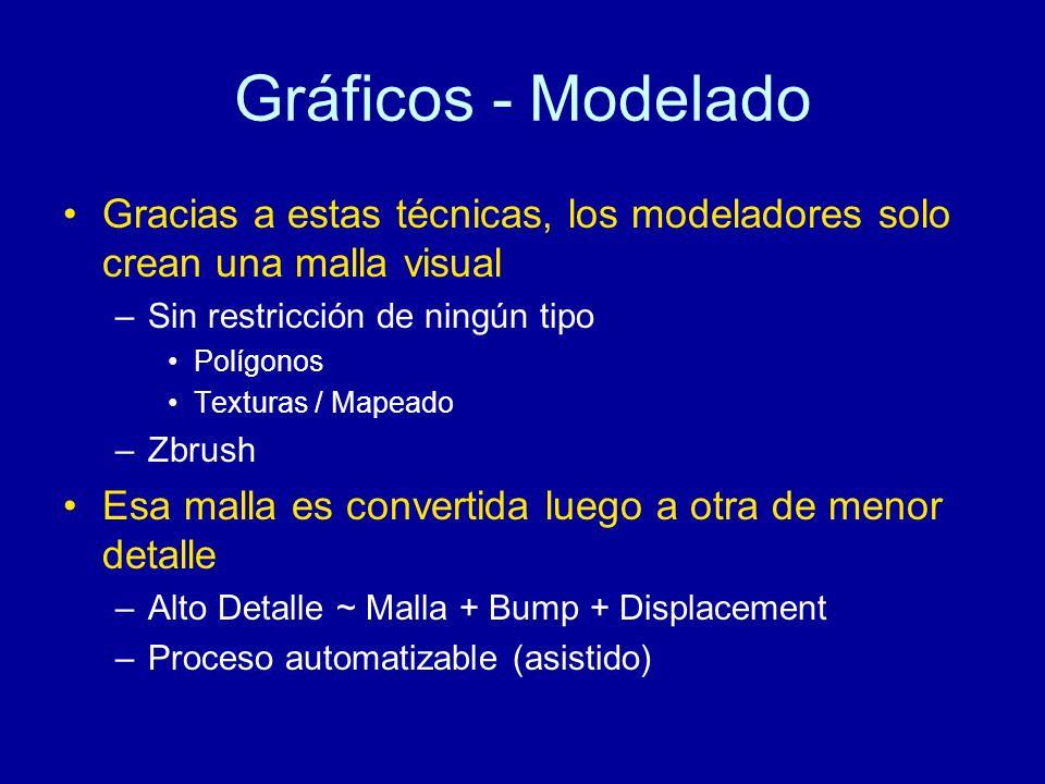 Gráficos - ModeladoGracias a estas técnicas, los modeladores solo crean una malla visual. Sin restricción de ningún tipo.