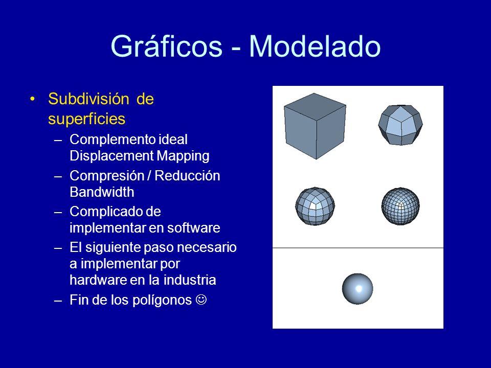 Gráficos - Modelado Subdivisión de superficies