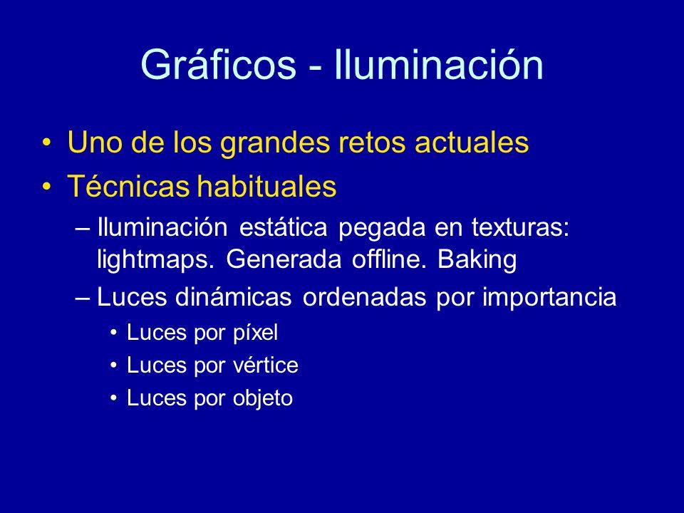 Gráficos - Iluminación