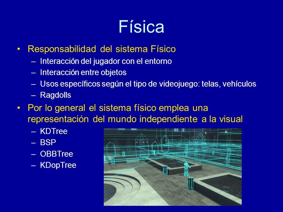 Física Responsabilidad del sistema Físico