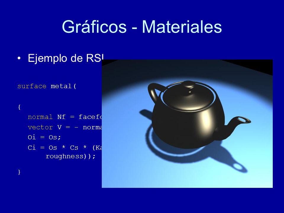 Gráficos - Materiales Ejemplo de RSL