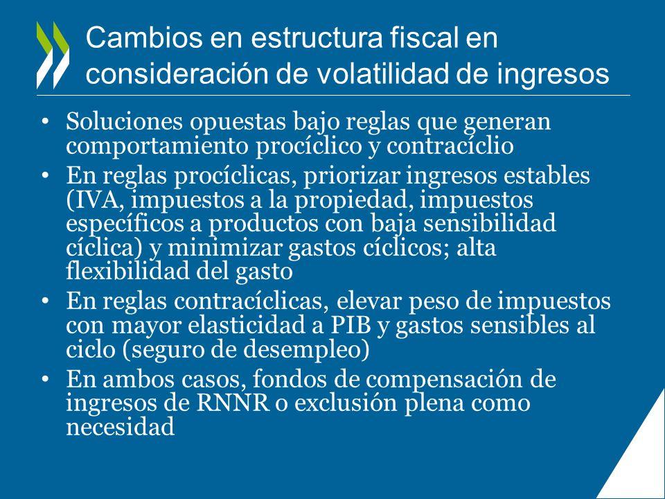 Cambios en estructura fiscal en consideración de volatilidad de ingresos