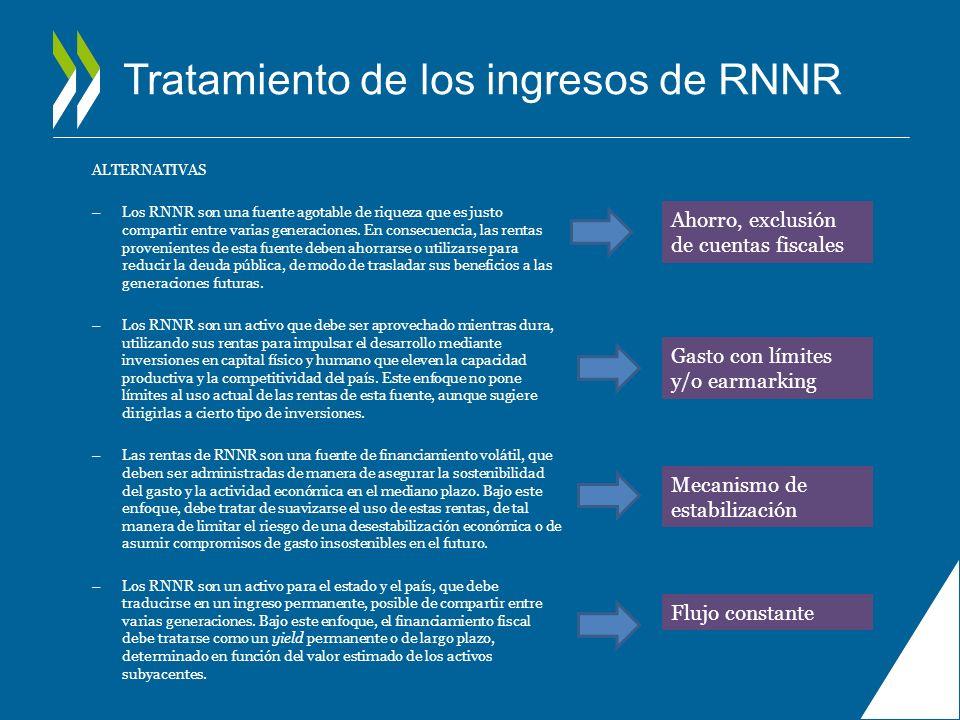 Tratamiento de los ingresos de RNNR