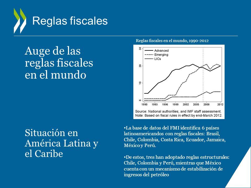 Auge de las reglas fiscales en el mundo