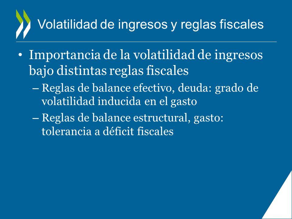 Volatilidad de ingresos y reglas fiscales