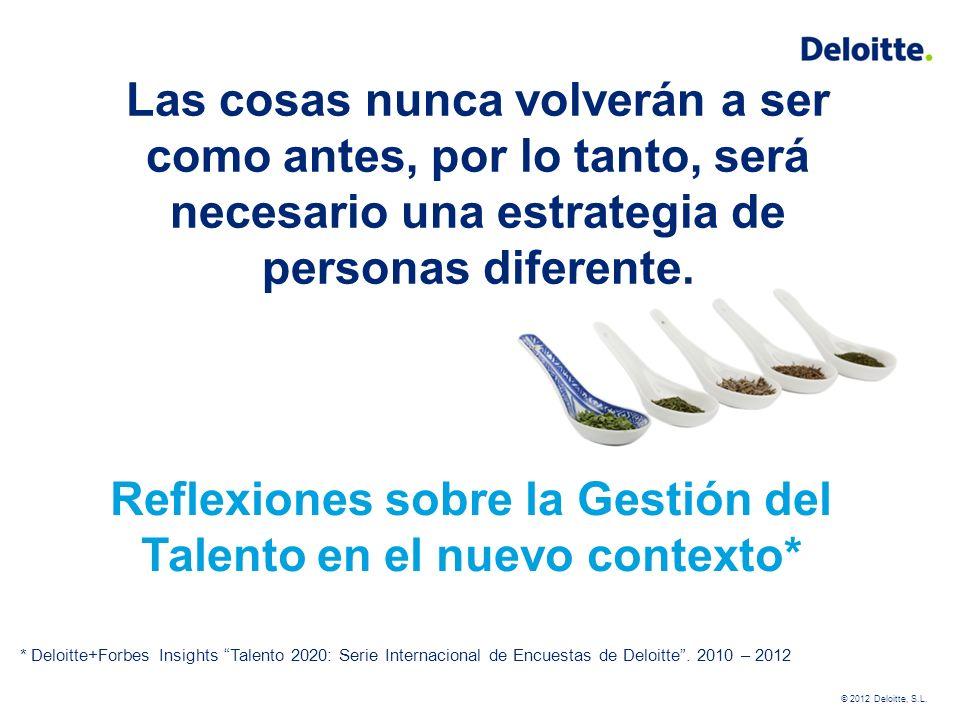 Reflexiones sobre la Gestión del Talento en el nuevo contexto*