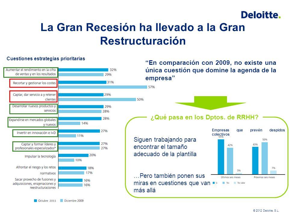 La Gran Recesión ha llevado a la Gran Restructuración
