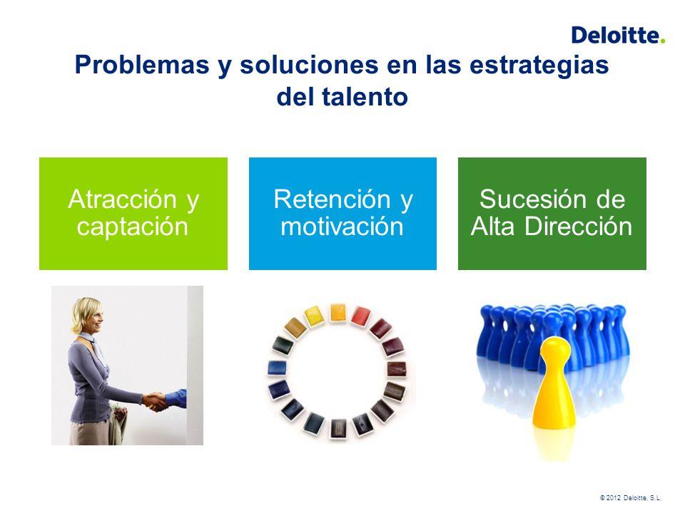 Problemas y soluciones en las estrategias del talento