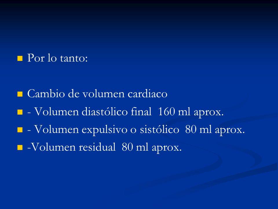 Por lo tanto:Cambio de volumen cardiaco. - Volumen diastólico final 160 ml aprox. - Volumen expulsivo o sistólico 80 ml aprox.