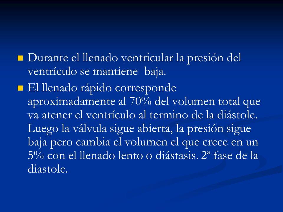 Durante el llenado ventricular la presión del ventrículo se mantiene baja.