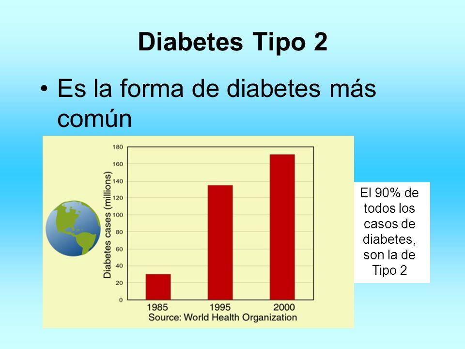 El 90% de todos los casos de diabetes, son la de Tipo 2
