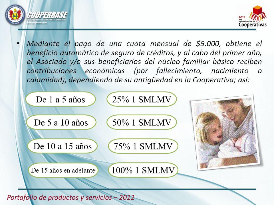 De 1 a 5 años 25% 1 SMLMV De 5 a 10 años 50% 1 SMLMV De 10 a 15 años