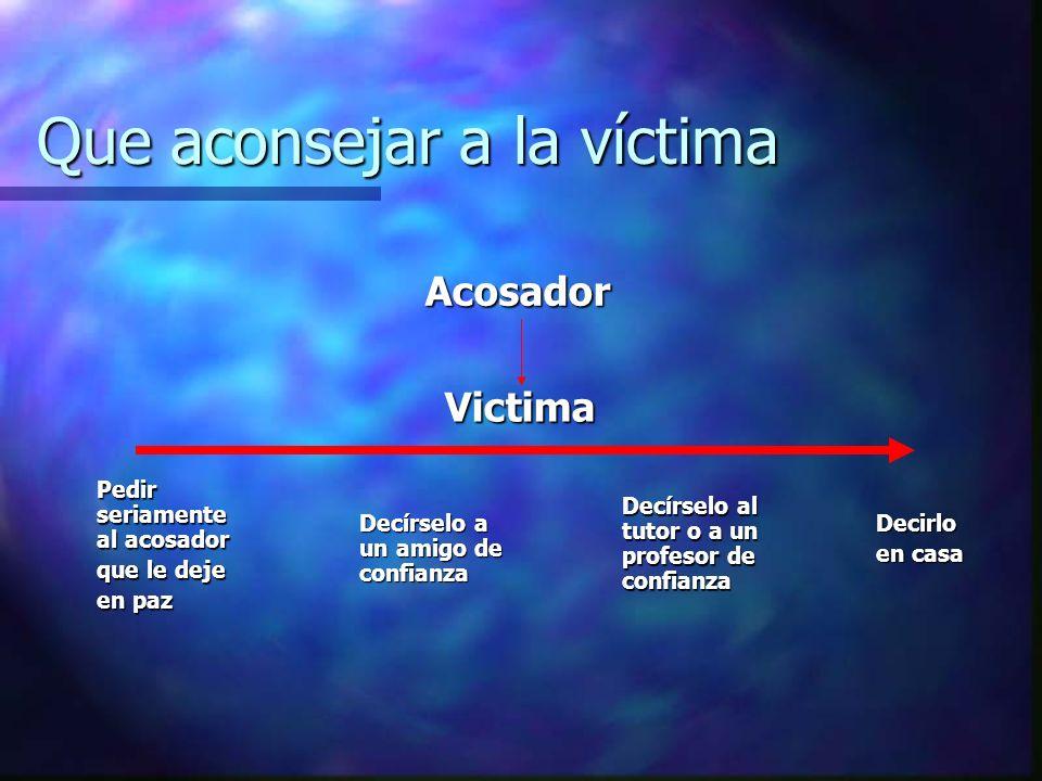 Que aconsejar a la víctima