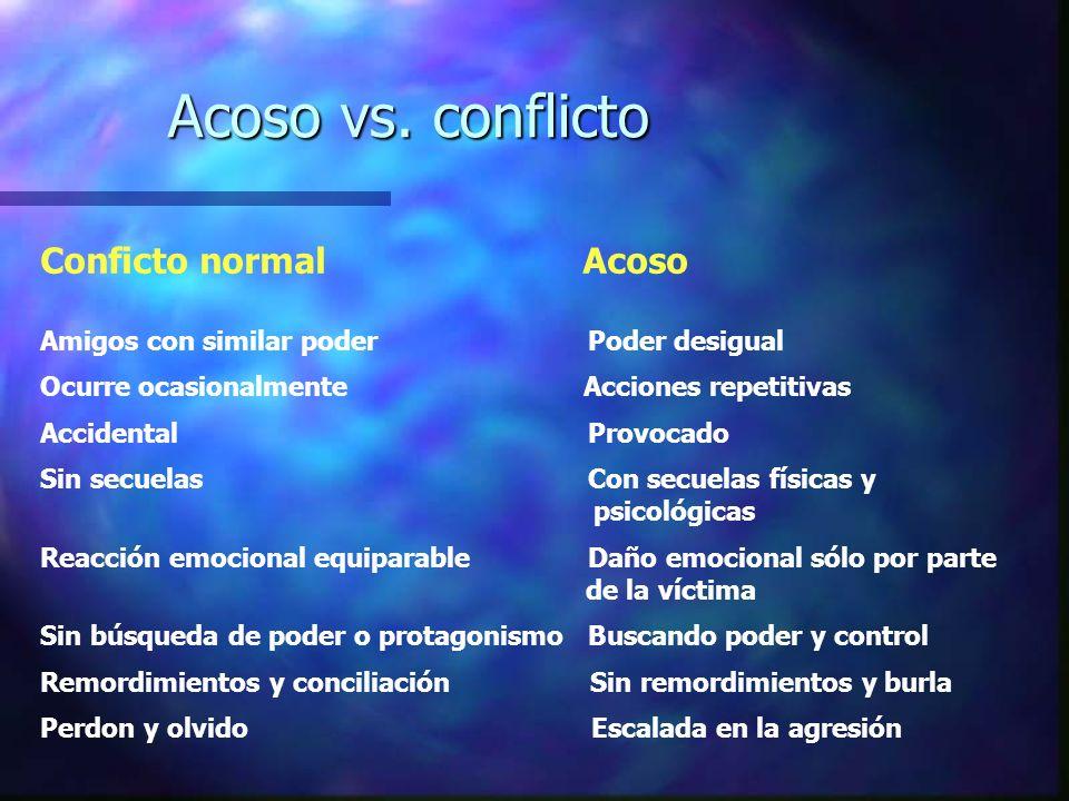 Acoso vs. conflicto Conficto normal Acoso