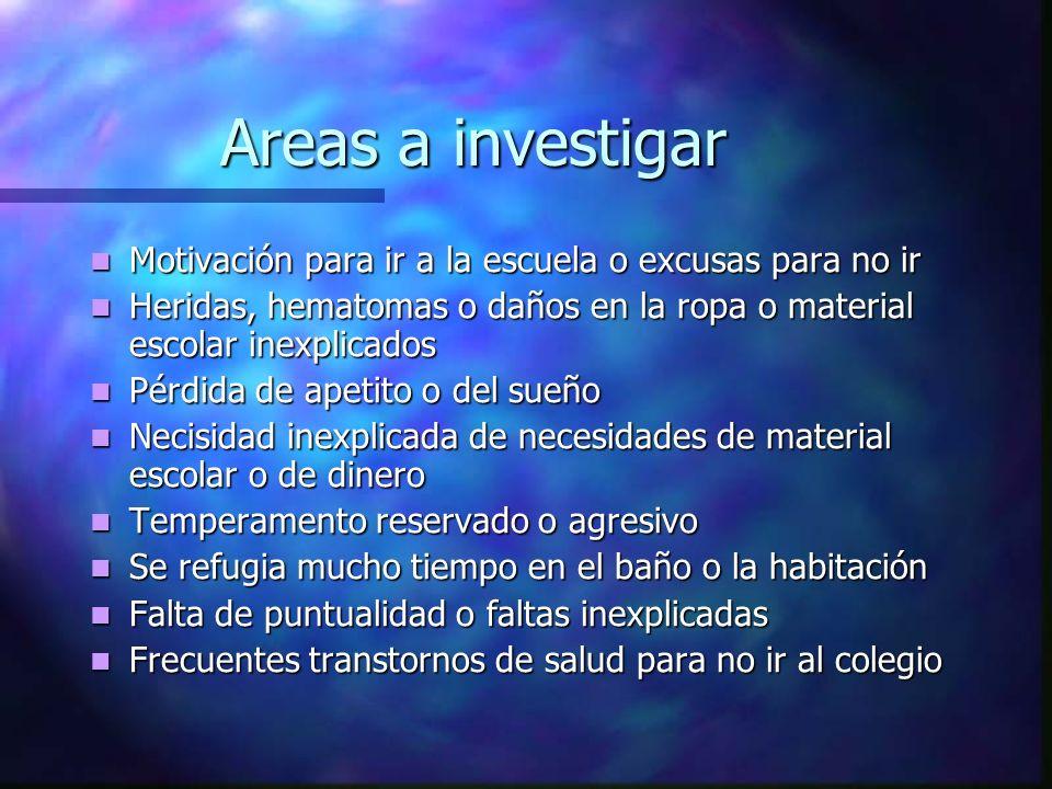 Areas a investigarMotivación para ir a la escuela o excusas para no ir. Heridas, hematomas o daños en la ropa o material escolar inexplicados.