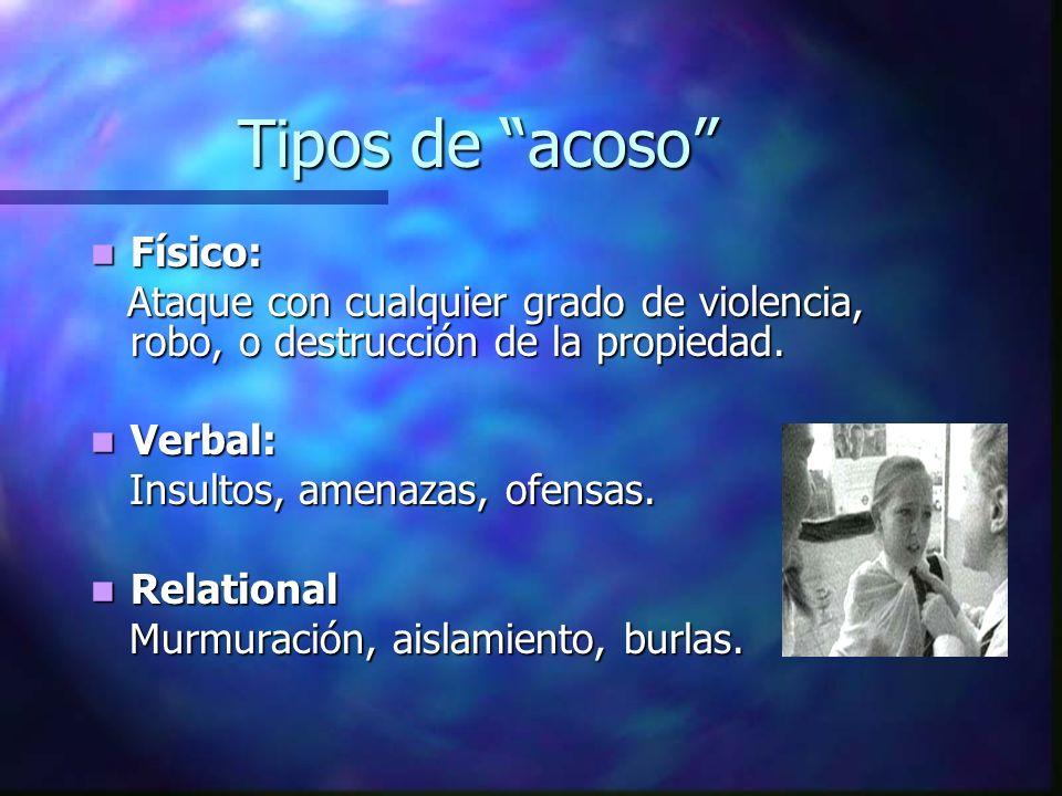 Tipos de acoso Físico: