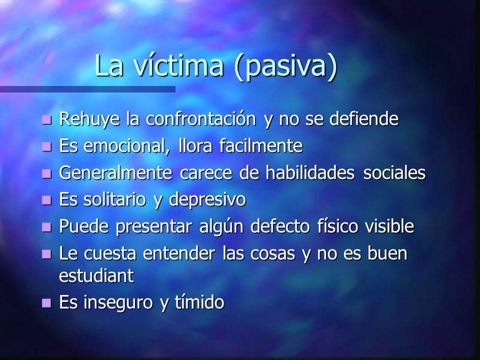 La víctima (pasiva) Rehuye la confrontación y no se defiende