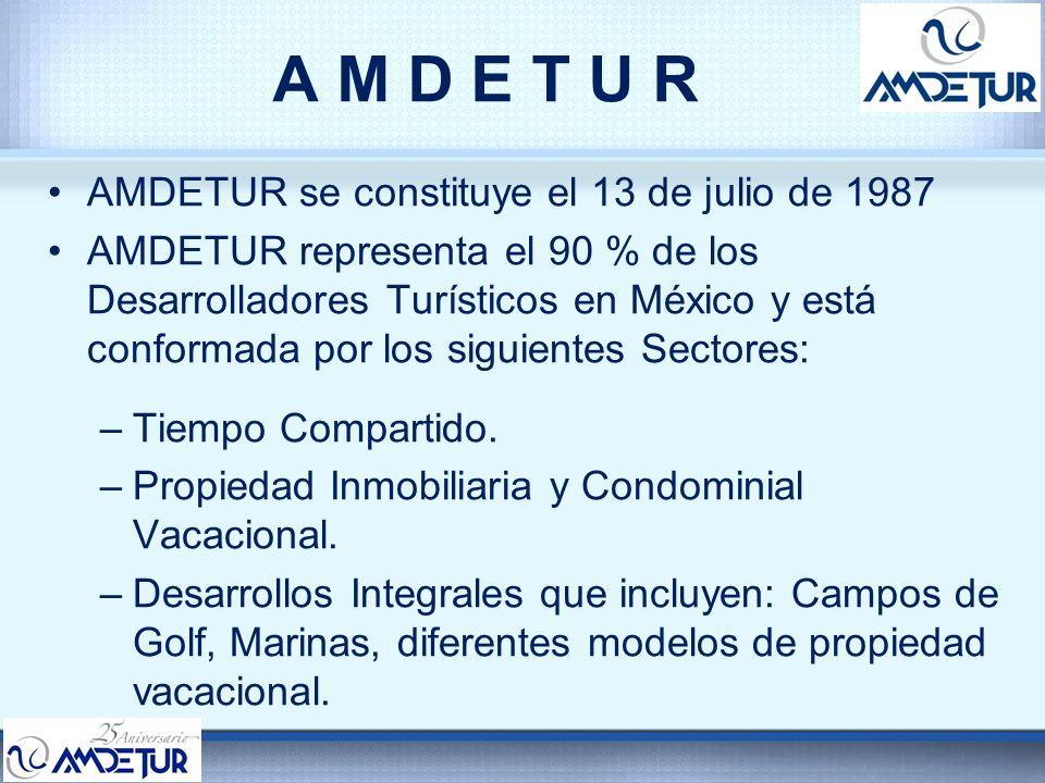 A M D E T U R AMDETUR se constituye el 13 de julio de 1987