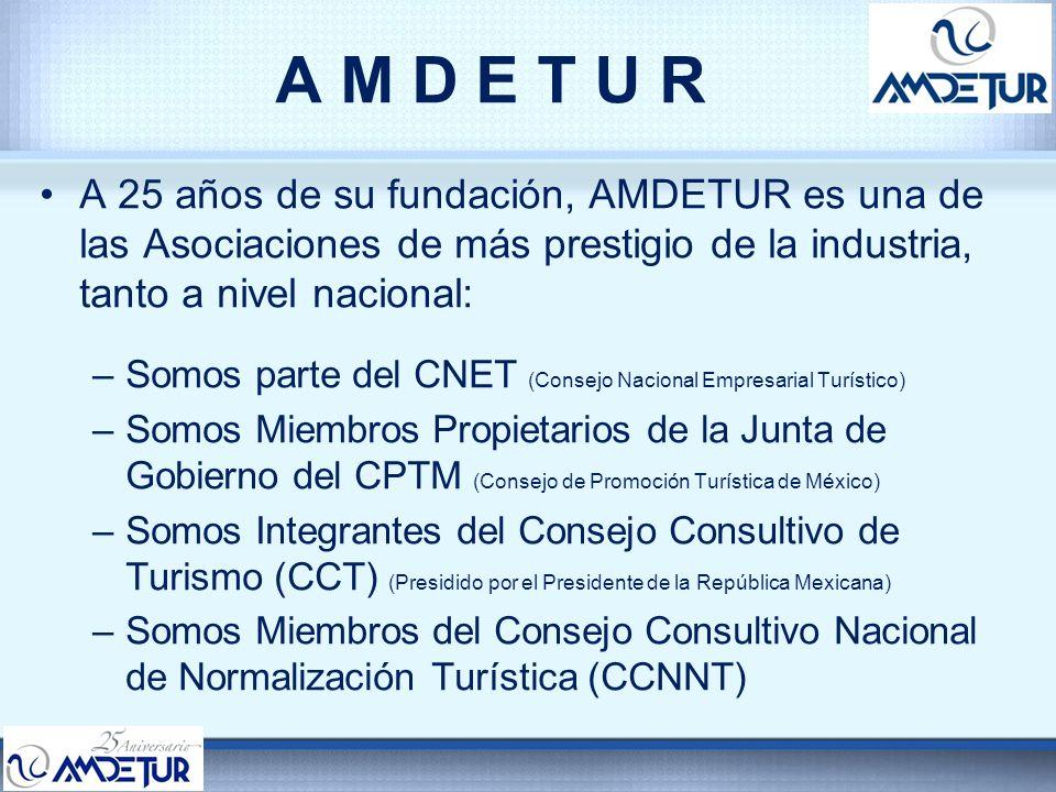 A M D E T U R A 25 años de su fundación, AMDETUR es una de las Asociaciones de más prestigio de la industria, tanto a nivel nacional:
