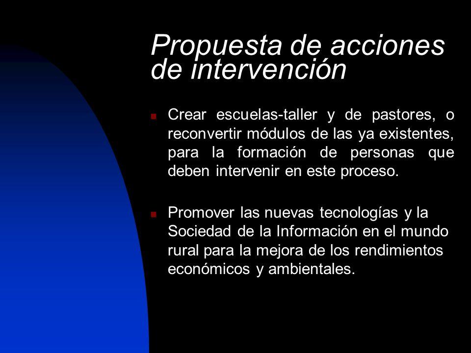 Propuesta de acciones de intervención