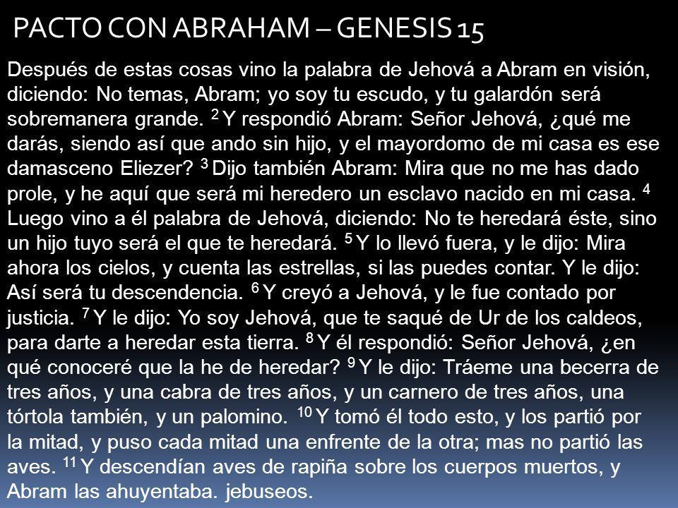 PACTO CON ABRAHAM – GENESIS 15