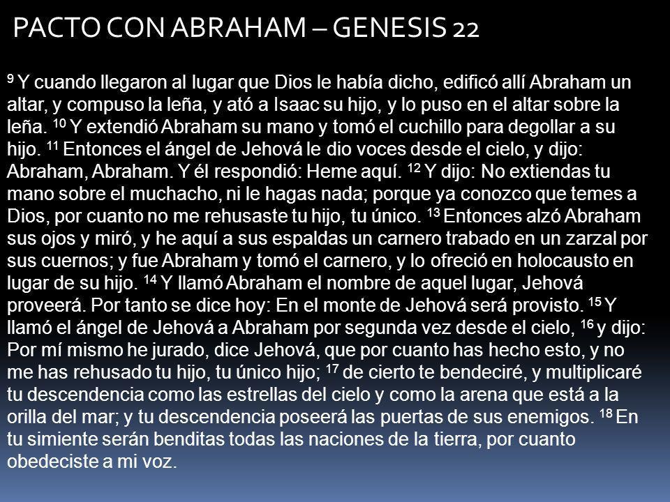 PACTO CON ABRAHAM – GENESIS 22