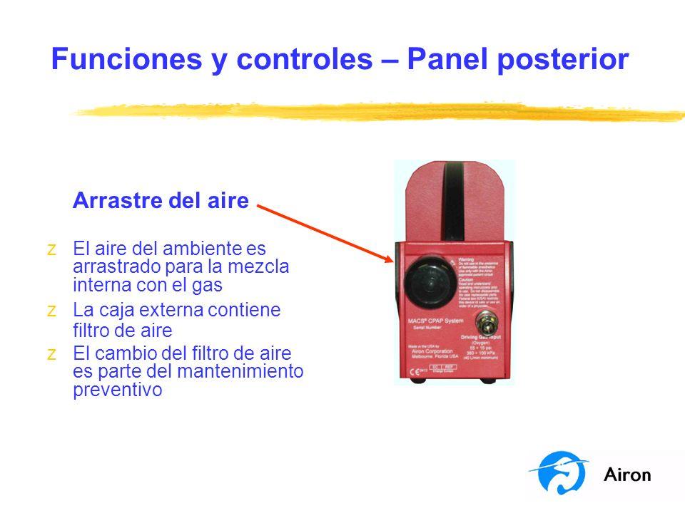 Funciones y controles – Panel posterior