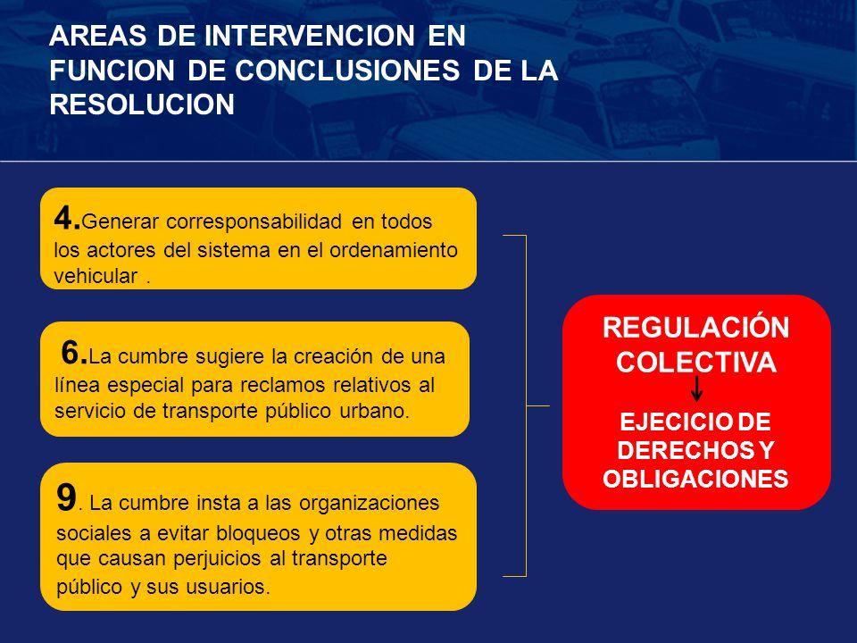 EJECICIO DE DERECHOS Y OBLIGACIONES