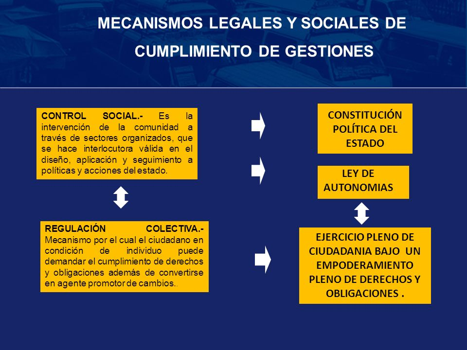 MECANISMOS LEGALES Y SOCIALES DE CUMPLIMIENTO DE GESTIONES