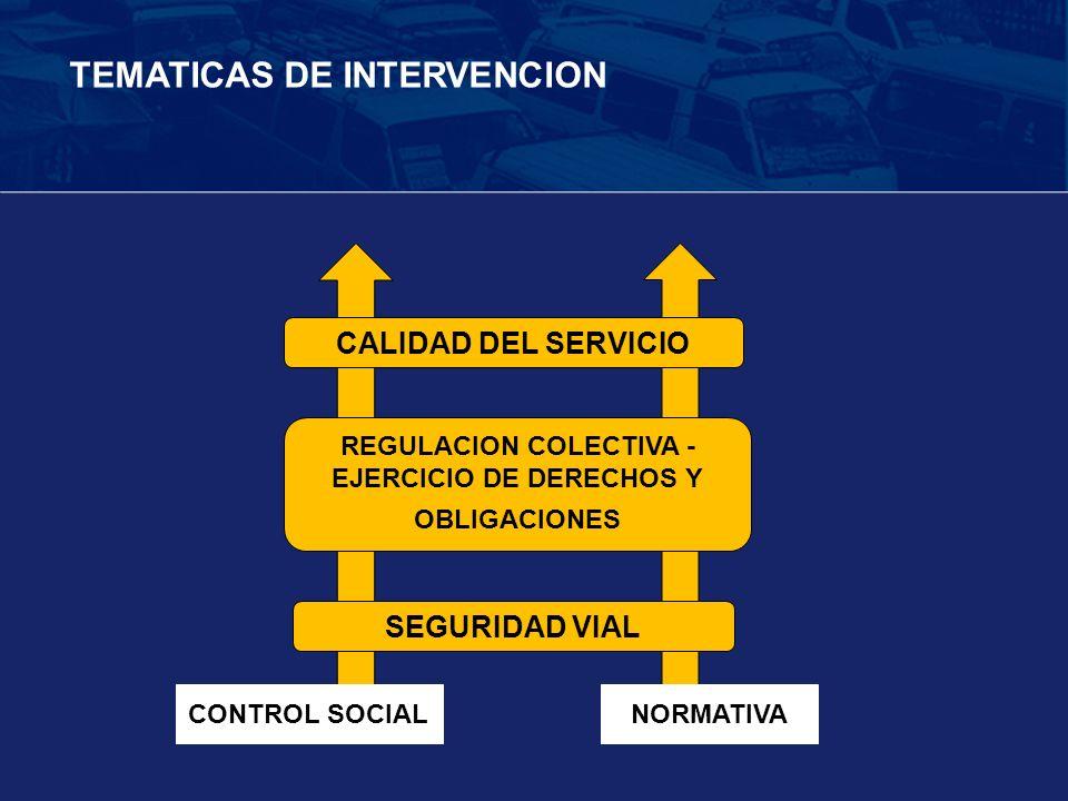 REGULACION COLECTIVA - EJERCICIO DE DERECHOS Y OBLIGACIONES