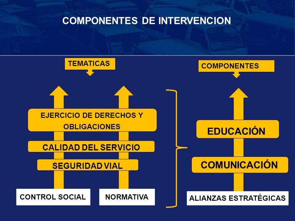 EJERCICIO DE DERECHOS Y OBLIGACIONES ALIANZAS ESTRATÉGICAS